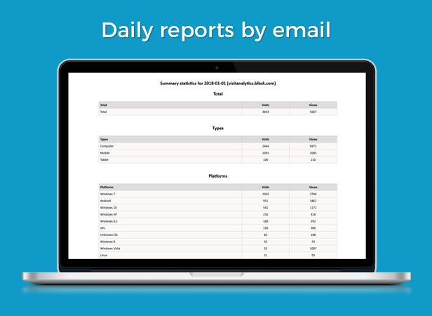 Analytics wordpress plugin - Visit Analytics - 5